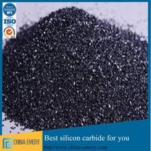 Silicon Carbide as Ceramic Body Armor, Ceramic Wear Parts, Semiconductor Materials
