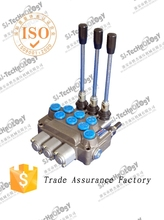 control valve sizing a0001 ZT-L12F -3OT valves SJ-technology manufacturer in China
