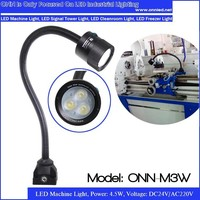 ONN-M3M 4.5W Magnetic Base LED Work Light 24v/220v