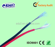 2015 professional manufacturer hot sale high quality CCA 12/14/16AWG high end speaker cable
