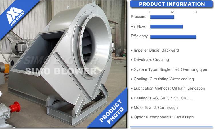 High Efficiency Middle Pressure Building Ventilate Blower