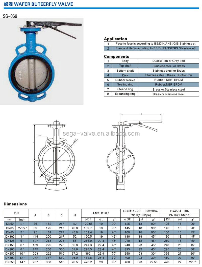 keystone pneumatic actuator 790 manual