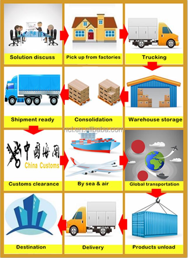 Professional shipping freight forwarder to Atlanta