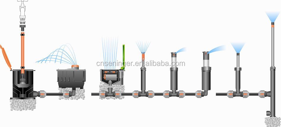 Rotating Lawn Pop Up Sprinkler With Filter Buy Rainbird