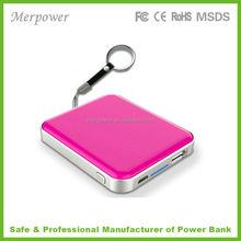 best selling Mini gift power bank mobile power banks 2200mah