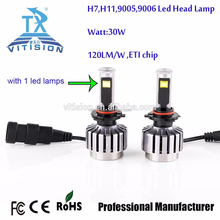 china wholesale supplier for 80w h7 auto headlight cree led car headlight best price hot selling in 2015