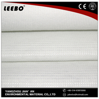 anti-static environmental non woven material