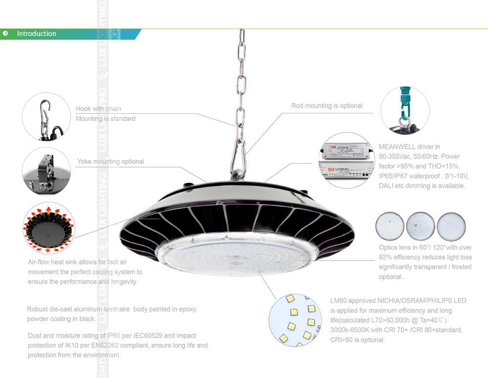 LX-UFO390-150W-02.JPG