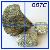 Price of All Mesh Raw Material Iron Pyrite Ore of Pyrite