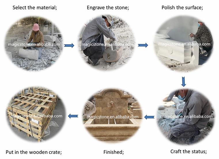 Antieke franse kalksteen buitentuin fontein stenen tuin producten product id 917756141 dutch - Buitentuin ontwerp ...