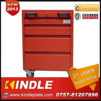 Kindle 17-Drawers,4 Casters Stable Steel Garage Tool Cabinet torin tool boxes