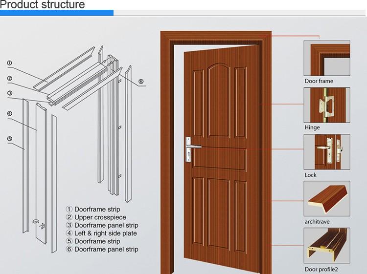 Pvc panneau de porte chine porte cadre chambranle de la for Chambranle de la porte