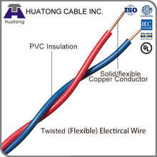 Quality-Assured Promotional Prices wire electrical