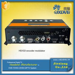 Mini HD MI to RF Modulator,HD MI Modulator for Home Version