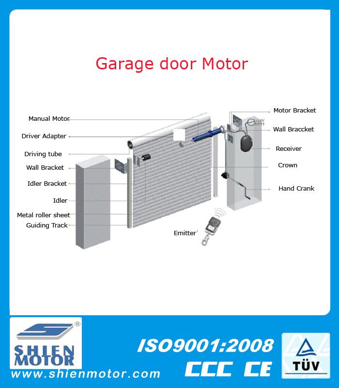 Tubular Motor Remote Controller Buy Tubular Motor Remote