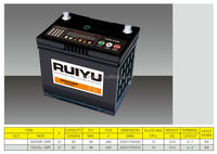 12V60Ah 55D23R Lowest Price & High Quality Lead Acid Calcium Sealed Maintenance Free Auto Battery