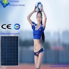 high efficient good price price per watt solar panels 250w solar panel for solar power system with TUV/PID/CEC/CQC/IEC/CE
