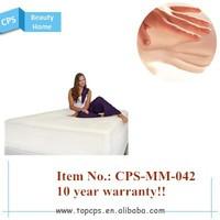 Professional Manufacturer whole sale luxury memory foam mattress & compressed sponge mattress