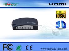 AV to VGA converter