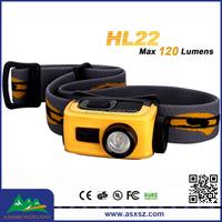 FENIX HL22 XP-E R4 LED light headlight 4 Mode Miner led Headlamp