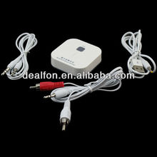 Wireless Bluetooth Stereo Audio Music Receiver Partner for iPod iPhone 4S 5 iPad 4