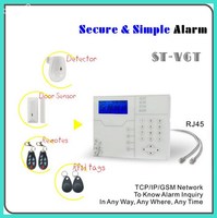 2015 hot sell new product LCD display GSM alarm system Android/IOS Burglar Home security Alarm system wireless Intelligent Alarm