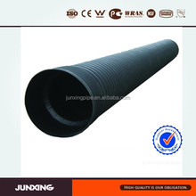 CORRUGATED POLYETHYLENE PIPE DESIGN MANUAL & INSTALLATION GUIDE