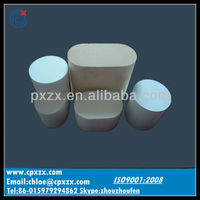 Best Waste gas treatment in Car, Ceramic Substrate catalyst carrier