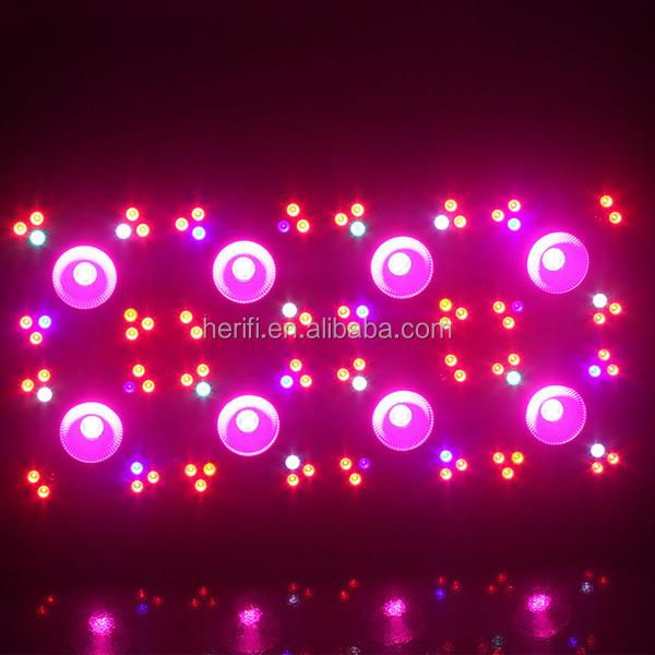 Herifi DM008 COB LED Grow Light 6.jpg