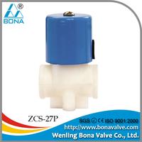 bs 1873 globe valve
