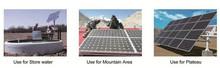 Best sell and good quality solar panel price list solar panel 300 watts pv solar panel