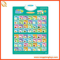 toys for children 2014 hot toys kids wall chart fruit wall chart for children ED56230258-1