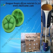 for rapid Prototype silicone rubber