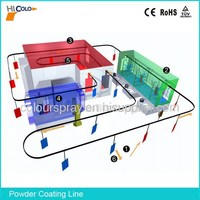 Professional Powder Coating Line Dry Powder Paint for Sale