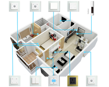 New design wifi home control system in smart home