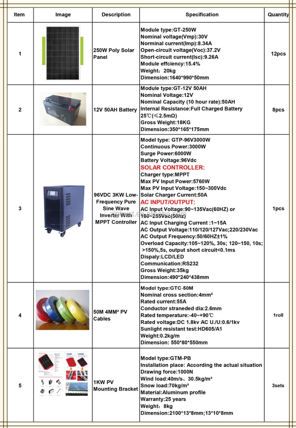 Zhangjiagang Great Energy Co Ltd
