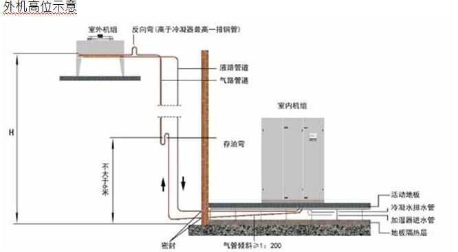 Room Temperature Traduction