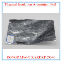 Foil Faced Insulation