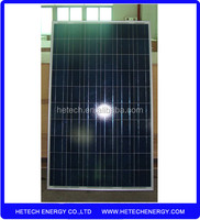 New product poly 245 watt solar module with competitive price