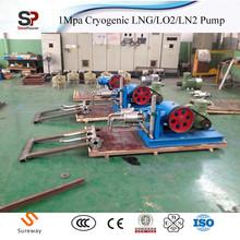 30MPa High Capacity Cryogenic LCO2 Filling Pump