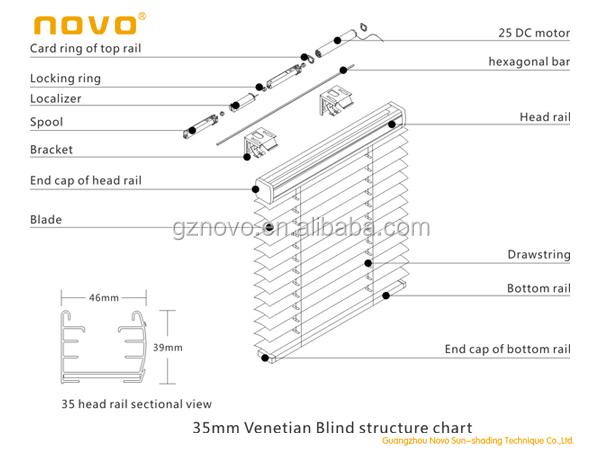 Novo 25mm Aluminum Motorized Venetian Blinds For Window