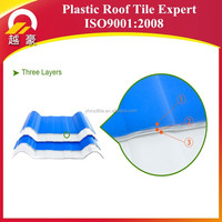 stone coated roof tile ,sandwich panel price