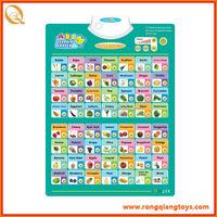 Fashion for kids educational vegetable learning wall chart for kids wall chart for baby learning ED56230258-1