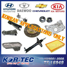 Kia Pride flasher and other auto parts
