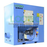 Welding/Grinding/Industrial Dust Collector with PTFE Cartridge Filtration systems