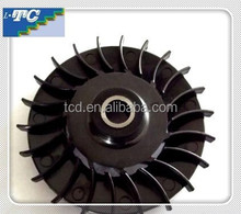 Injection Molded Plastic Parts Manufacture