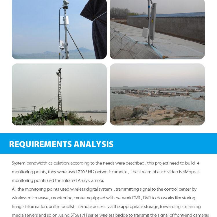 720TVL CCTV Outdoor Wireless Security Video Camera