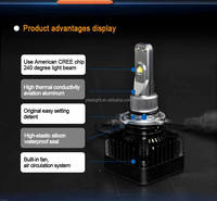 led fog light headlight for toyota innova parts