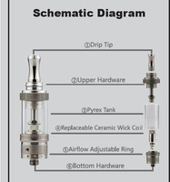 Hot selling vapor mod e cig rebuildable atomizer many types for choose big vapor with ceramic wick dual coil