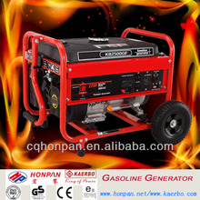 DC Power generator accessories with cheap price